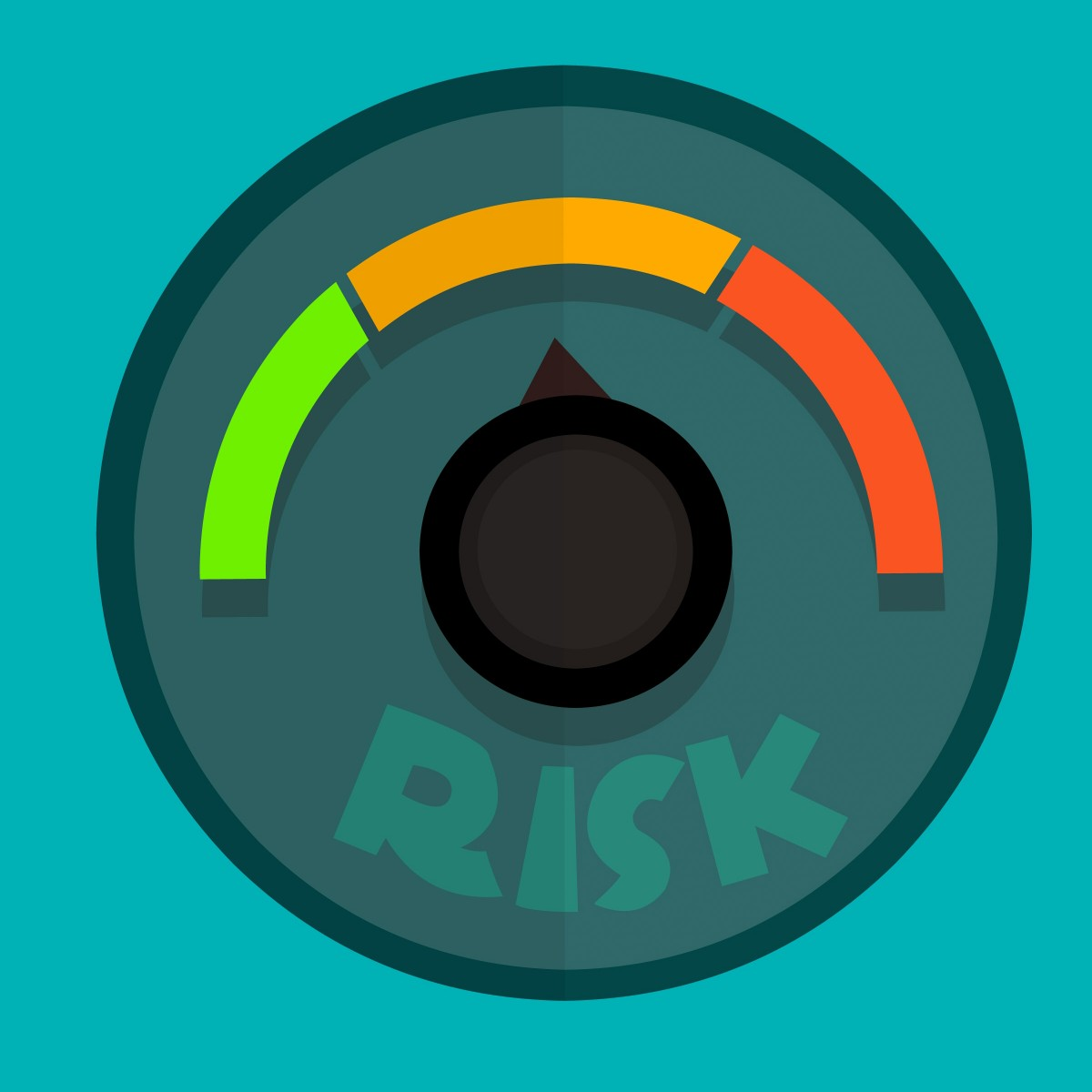 Whats your risk level?